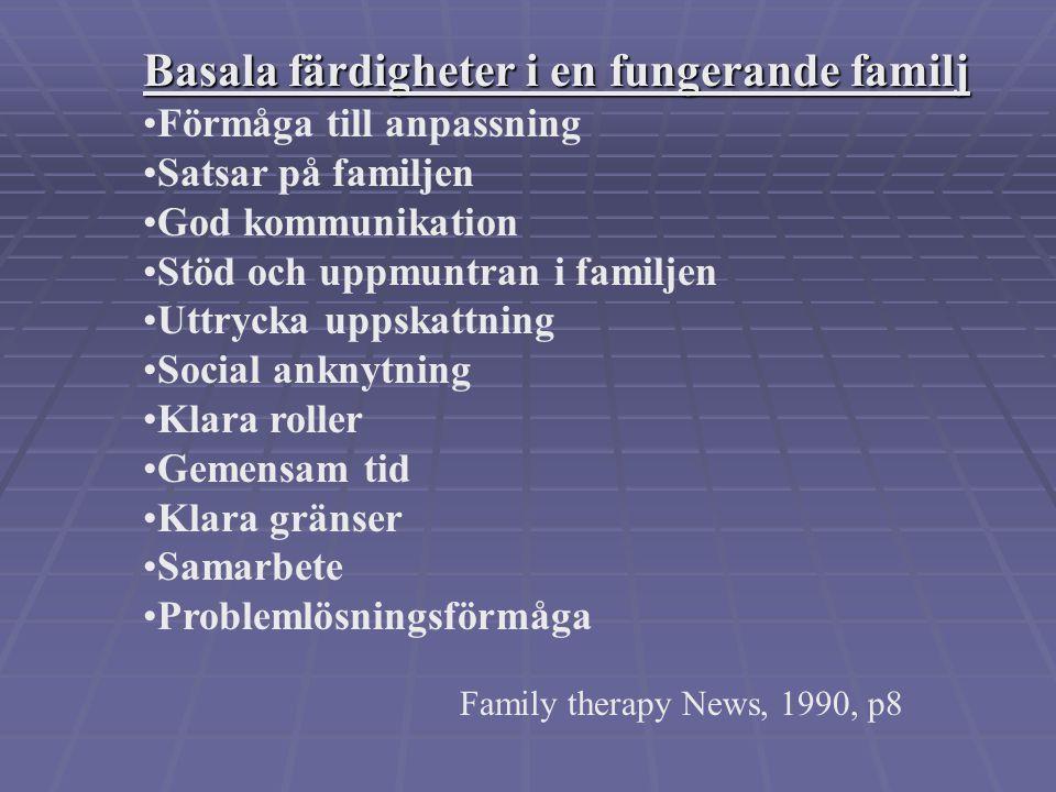 Basala färdigheter i en fungerande familj