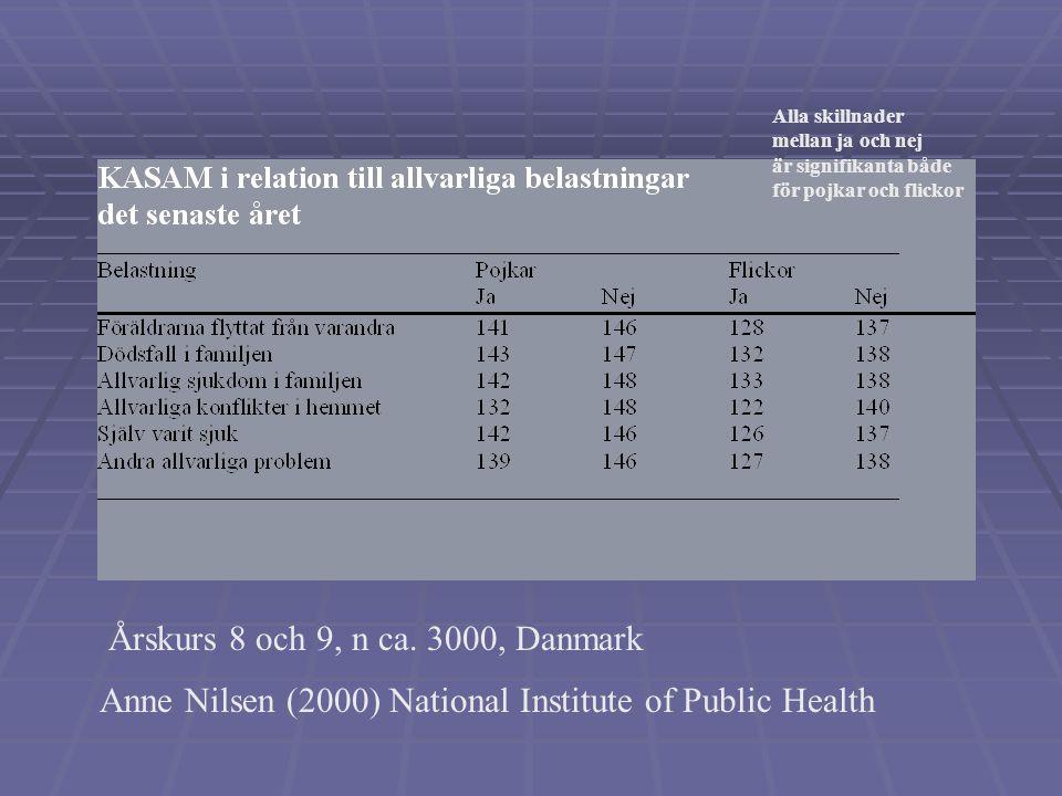 Årskurs 8 och 9, n ca. 3000, Danmark