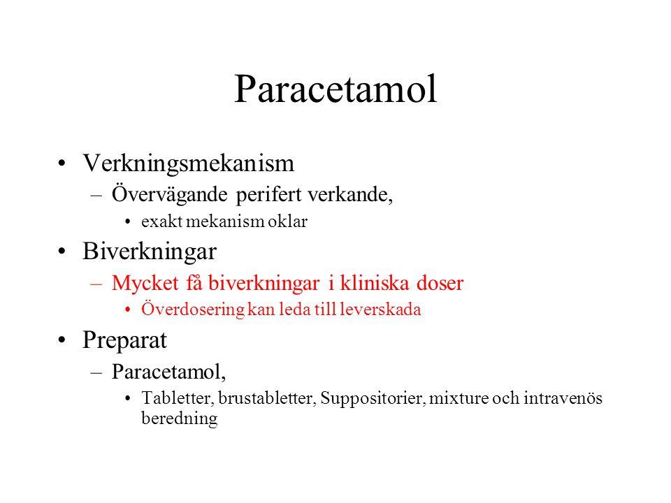 Paracetamol Verkningsmekanism Biverkningar Preparat