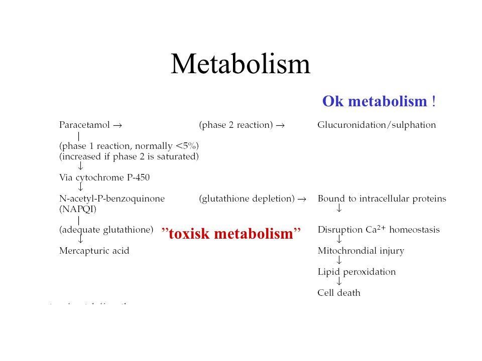 Metabolism Ok metabolism ! toxisk metabolism