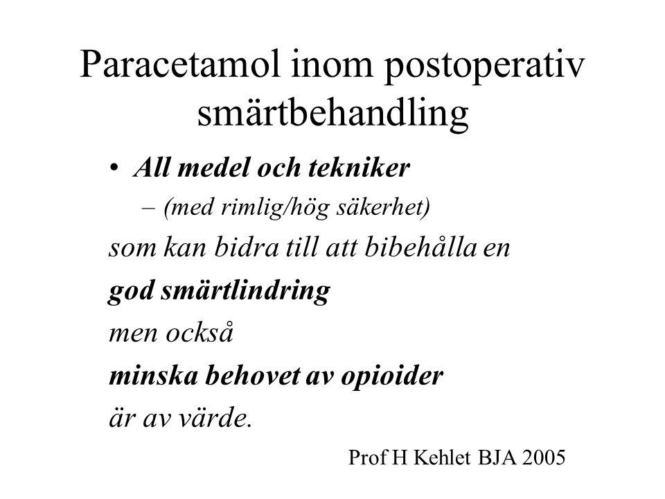 Paracetamol inom postoperativ smärtbehandling