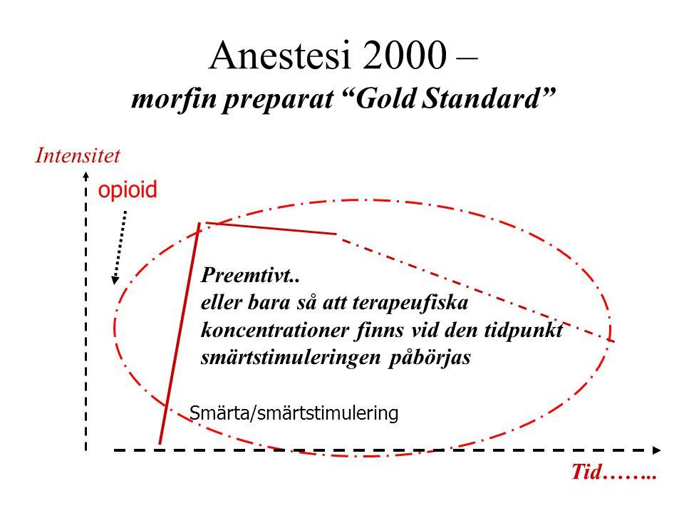 Anestesi 2000 – morfin preparat Gold Standard