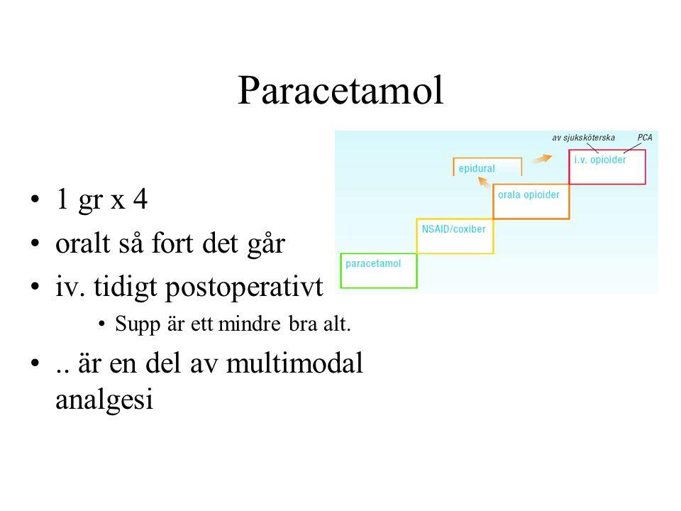 Paracetamol 1 gr x 4 oralt så fort det går iv. tidigt postoperativt
