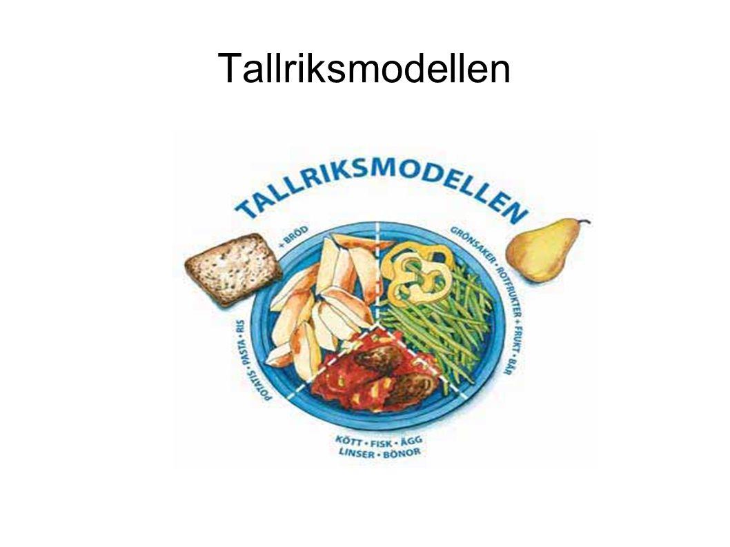 Tallriksmodellen Tänk tallriksmodellen vid lunch och middag. Hur lägger du upp maten på tallriken Våga testa det okända!