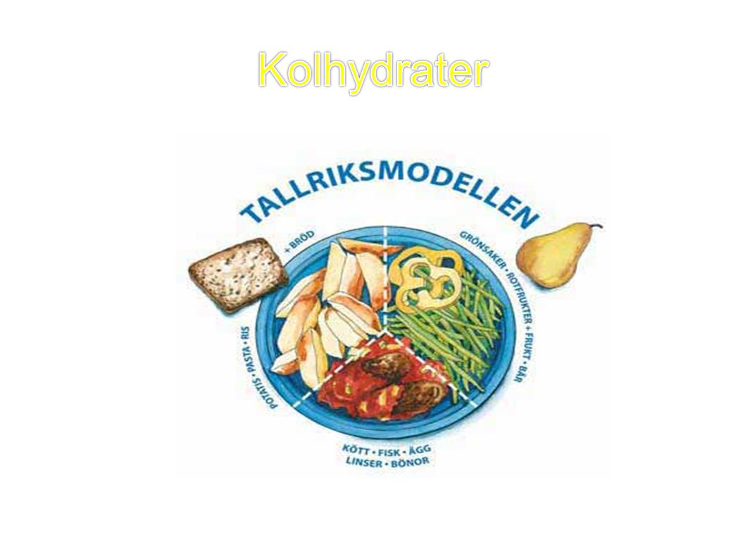Kolhydrater Tänk tallriksmodellen vid lunch och middag. Hur lägger du upp maten på tallriken Våga testa det okända!
