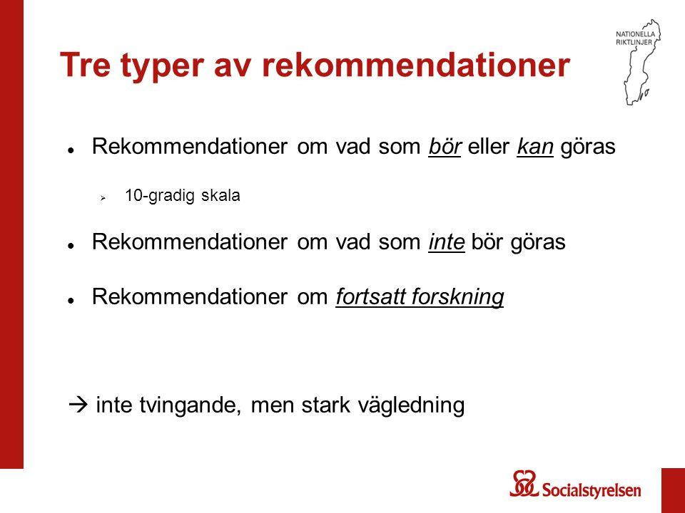 Tre typer av rekommendationer