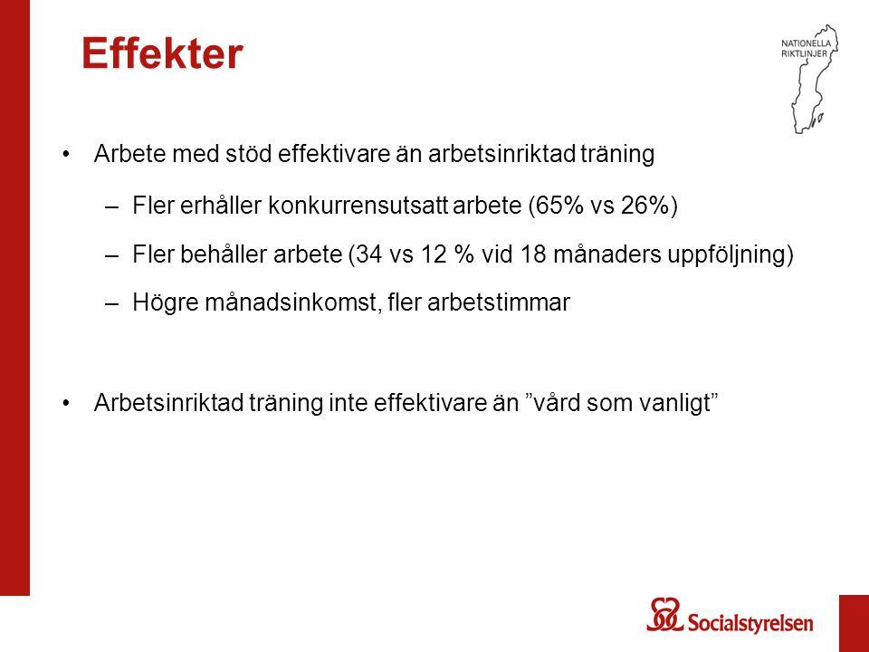 Effekter Arbete med stöd effektivare än arbetsinriktad träning