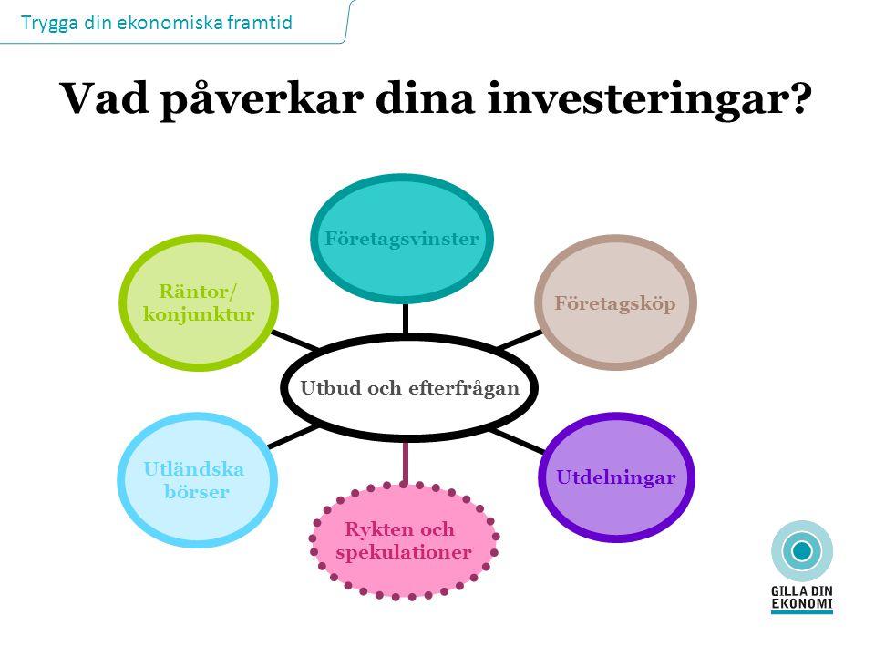Vad påverkar dina investeringar