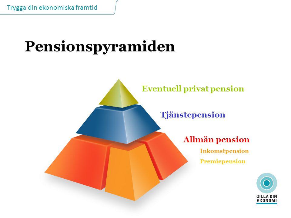 Pensionspyramiden Eventuell privat pension Tjänstepension