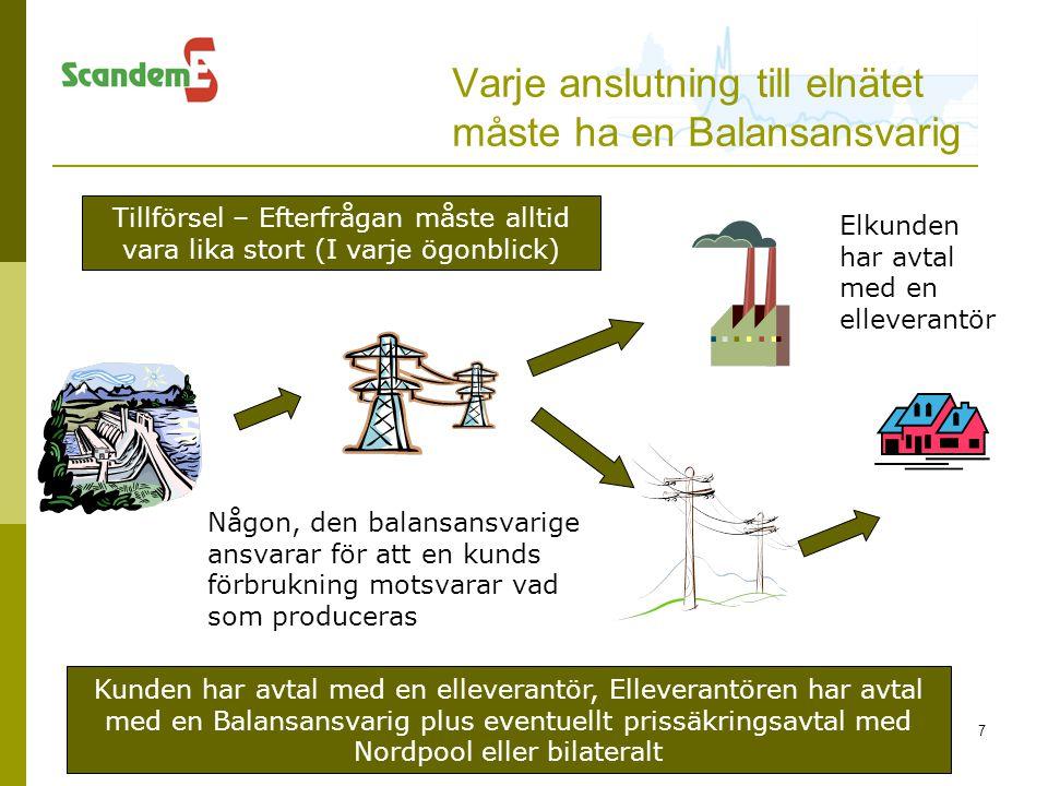 Varje anslutning till elnätet måste ha en Balansansvarig