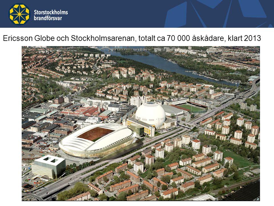 Ericsson Globe och Stockholmsarenan, totalt ca 70 000 åskådare, klart 2013
