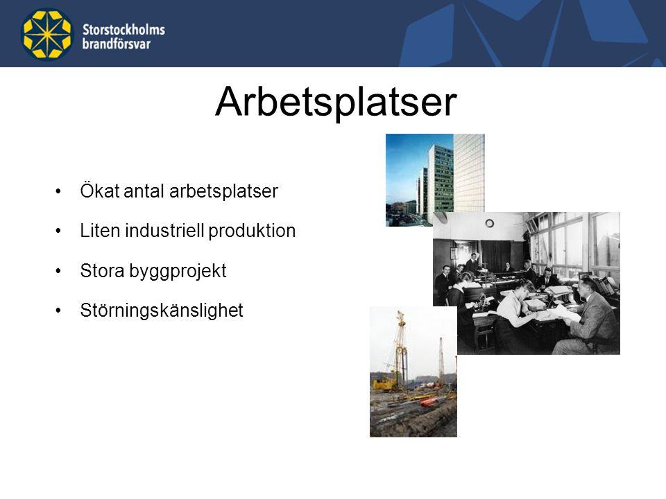 Arbetsplatser Ökat antal arbetsplatser Liten industriell produktion