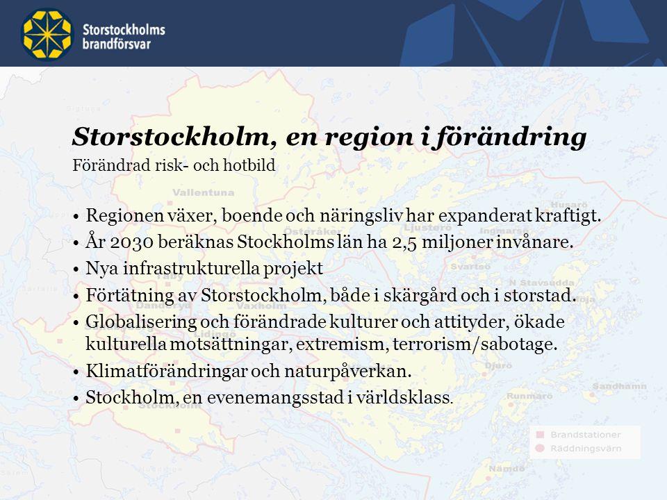 Storstockholm, en region i förändring