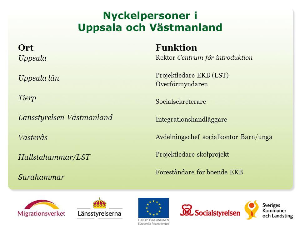 Nyckelpersoner i Uppsala och Västmanland