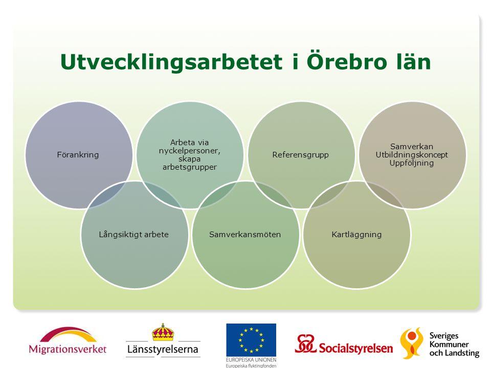 Utvecklingsarbetet i Örebro län