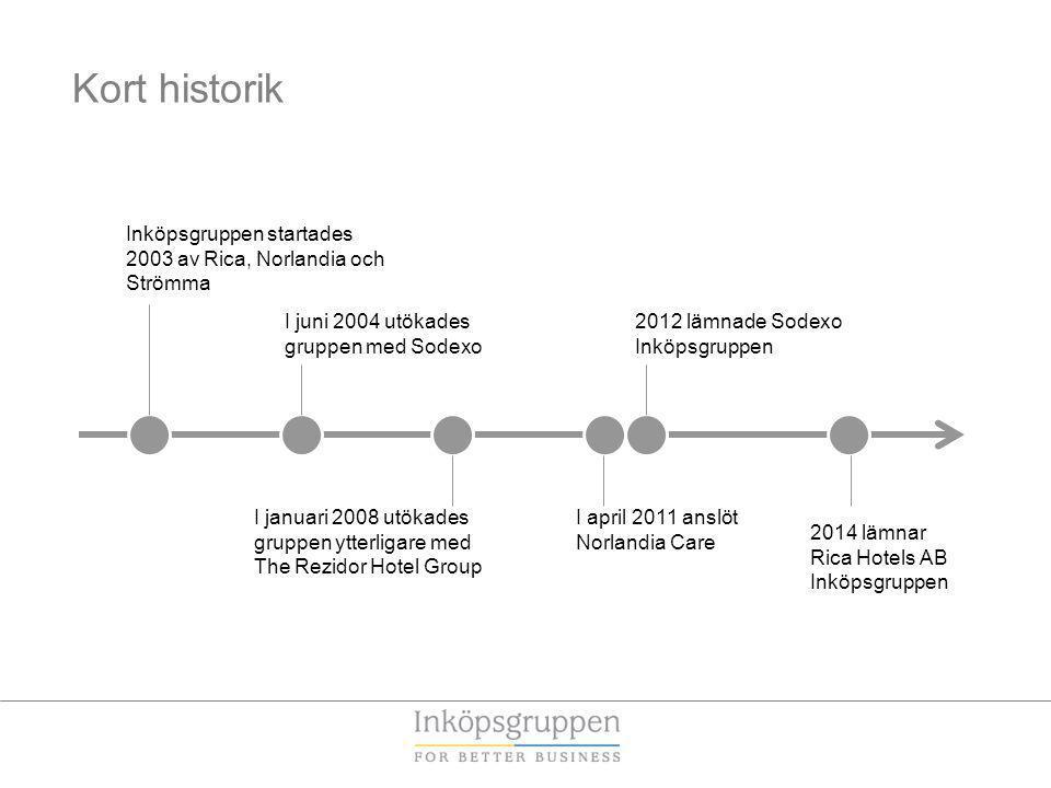 Kort historik Inköpsgruppen startades 2003 av Rica, Norlandia och Strömma. I juni 2004 utökades gruppen med Sodexo.
