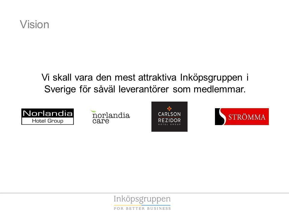 Vision Vi skall vara den mest attraktiva Inköpsgruppen i Sverige för såväl leverantörer som medlemmar.