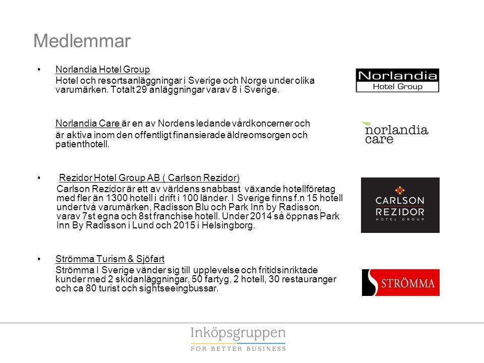 Medlemmar Norlandia Hotel Group