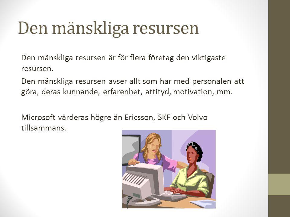 Den mänskliga resursen