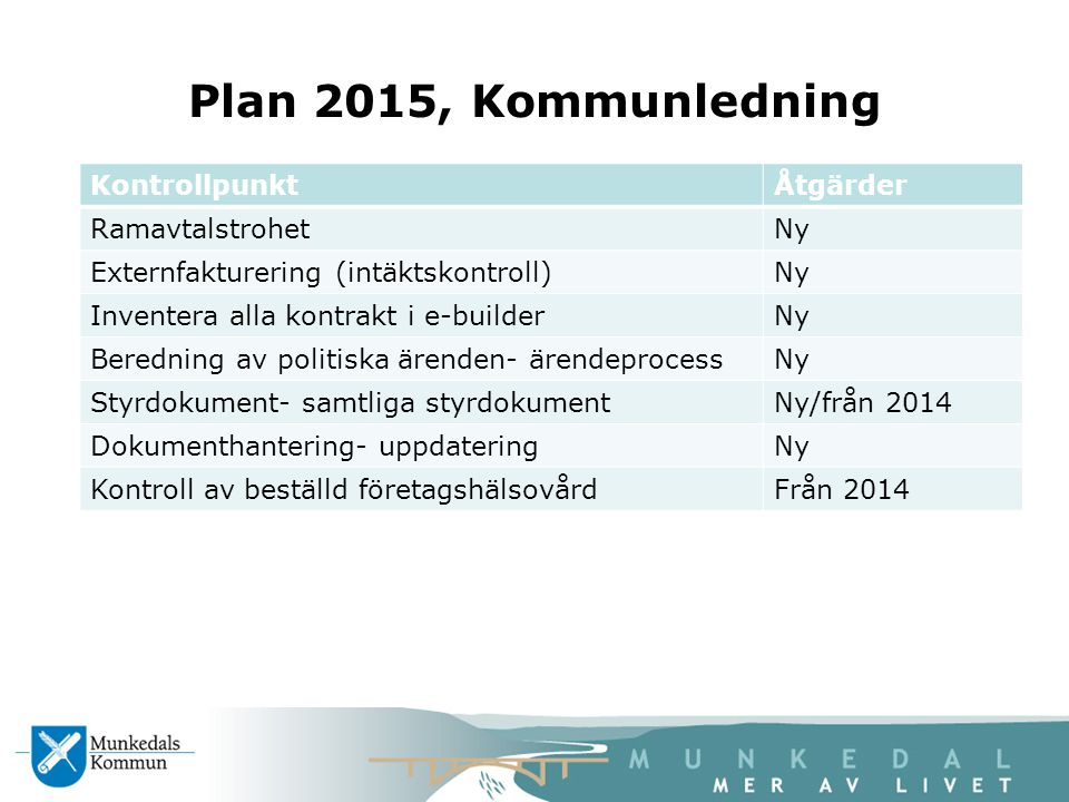 Plan 2015, Kommunledning Kontrollpunkt Åtgärder Ramavtalstrohet Ny