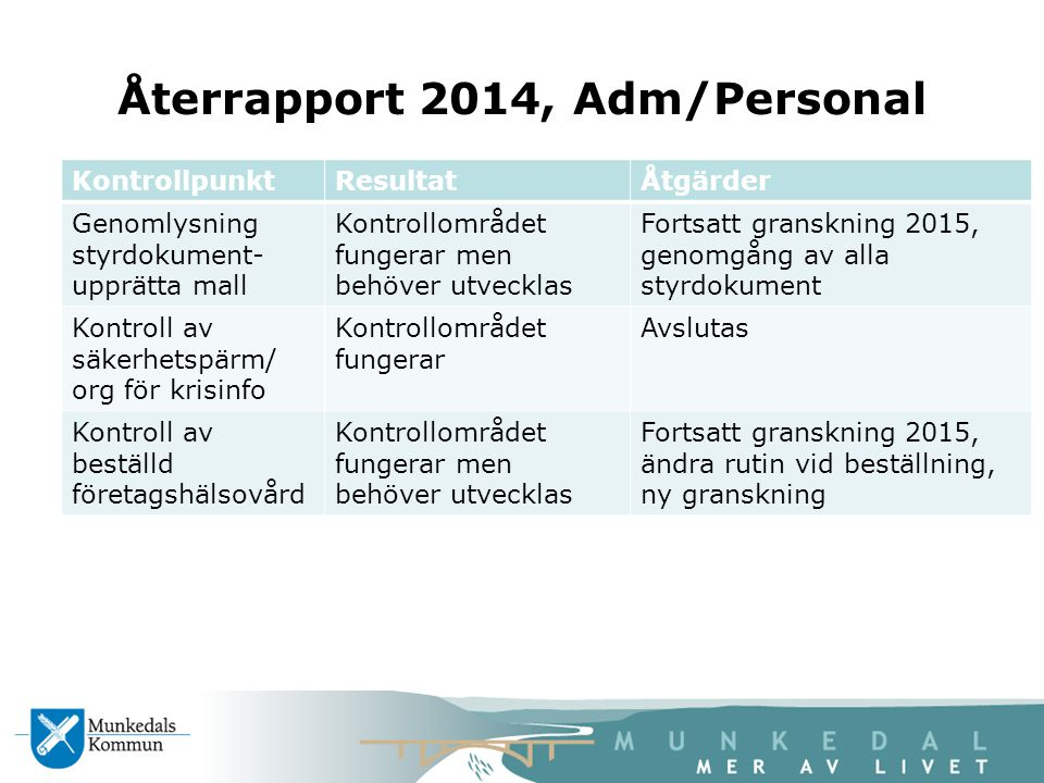 Återrapport 2014, Adm/Personal