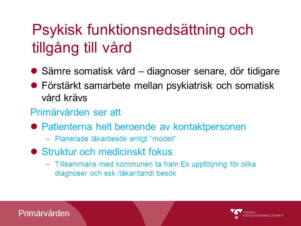 Psykisk funktionsnedsättning och tillgång till vård