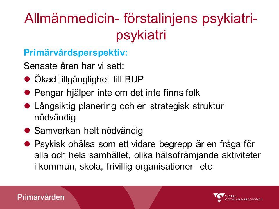 Allmänmedicin- förstalinjens psykiatri- psykiatri