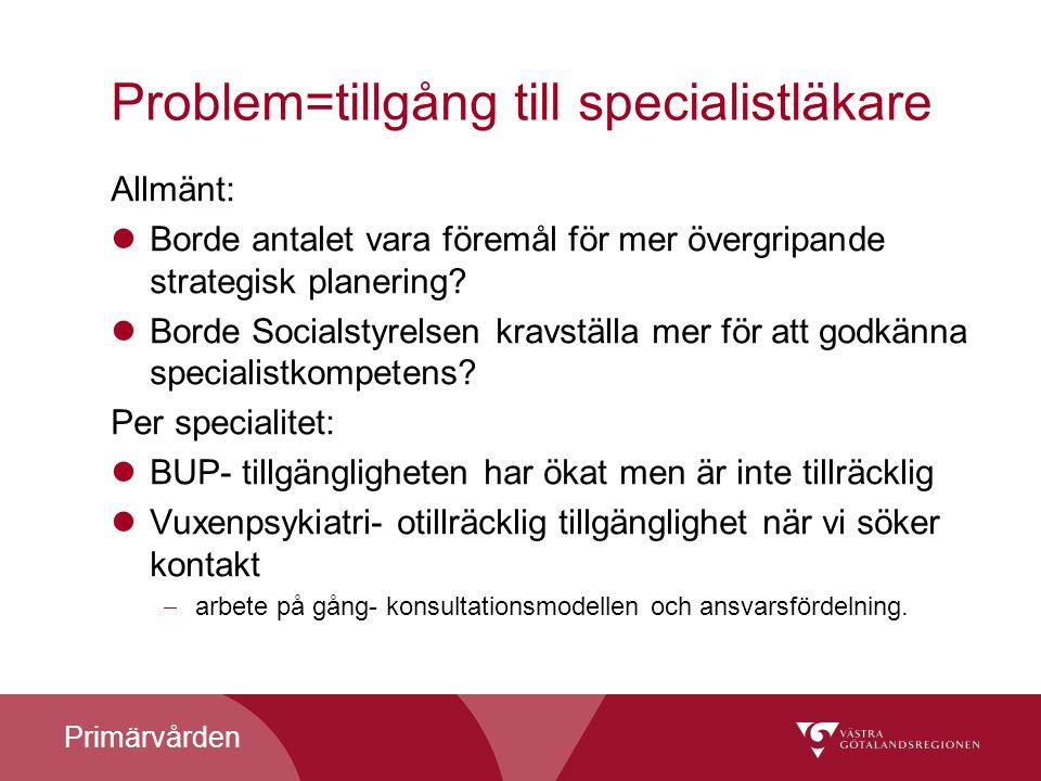 Problem=tillgång till specialistläkare
