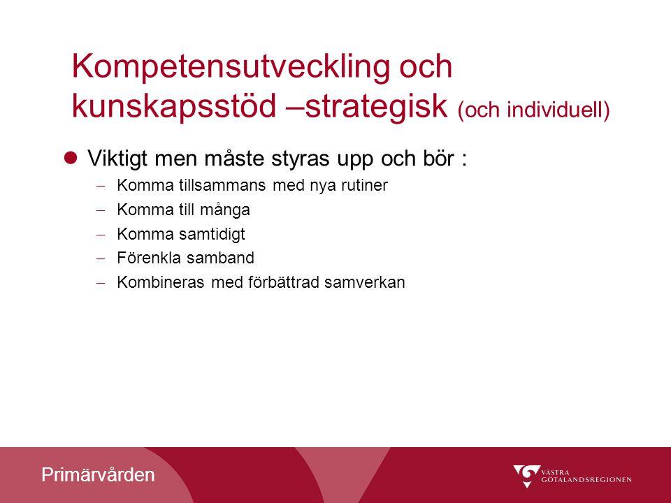 Kompetensutveckling och kunskapsstöd –strategisk (och individuell)