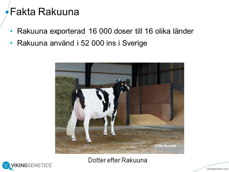 Fakta Rakuuna Rakuuna exporterad 16 000 doser till 16 olika länder