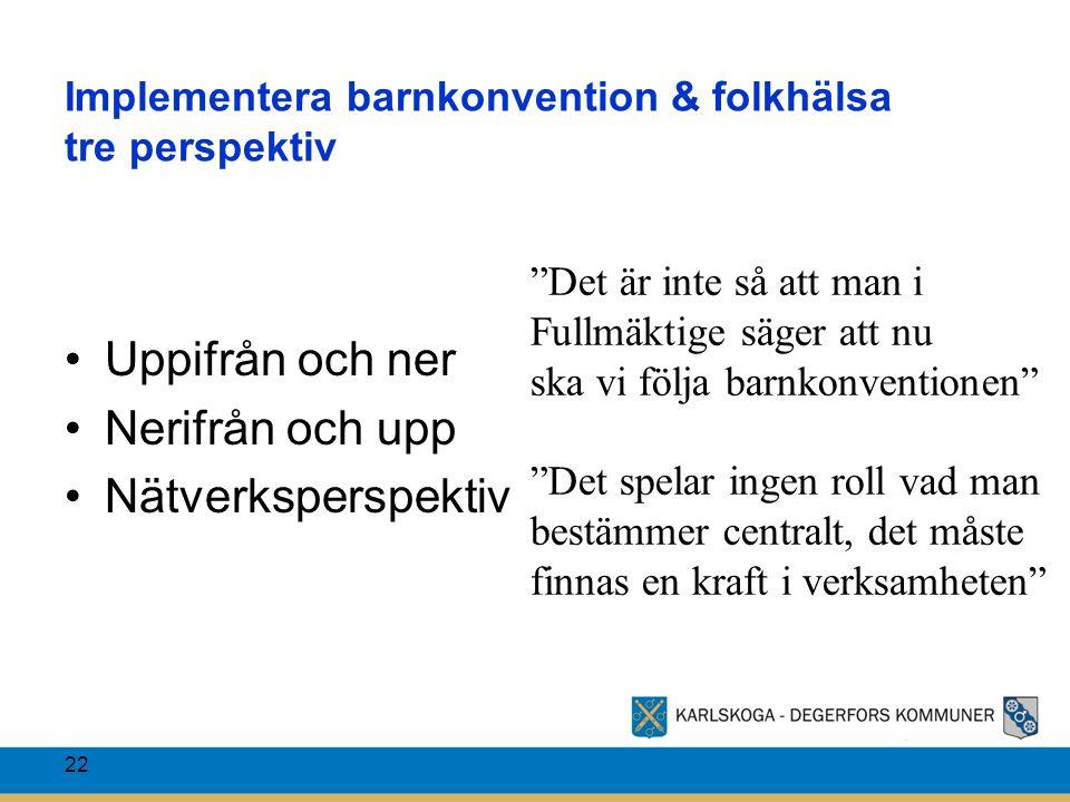 Implementera barnkonvention & folkhälsa tre perspektiv