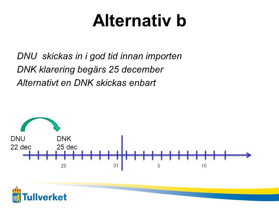 Alternativ b DNU skickas in i god tid innan importen DNK klarering begärs 25 december Alternativt en DNK skickas enbart