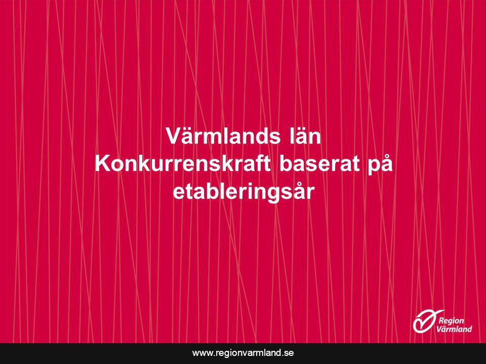 Värmlands län Konkurrenskraft baserat på etableringsår