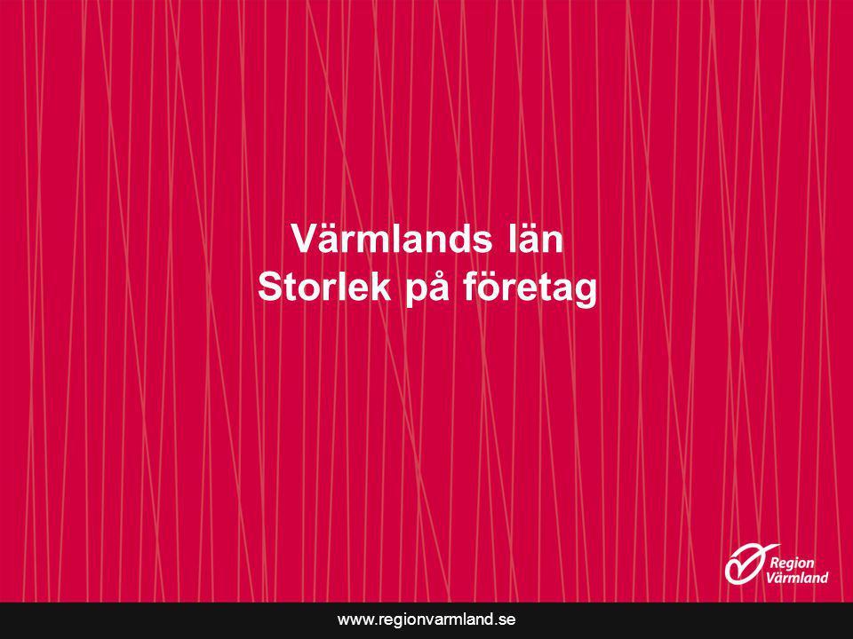 Värmlands län Storlek på företag