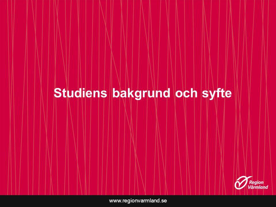 Studiens bakgrund och syfte