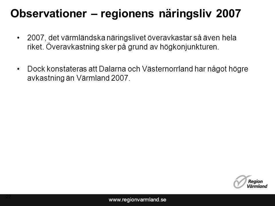 Observationer – regionens näringsliv 2007