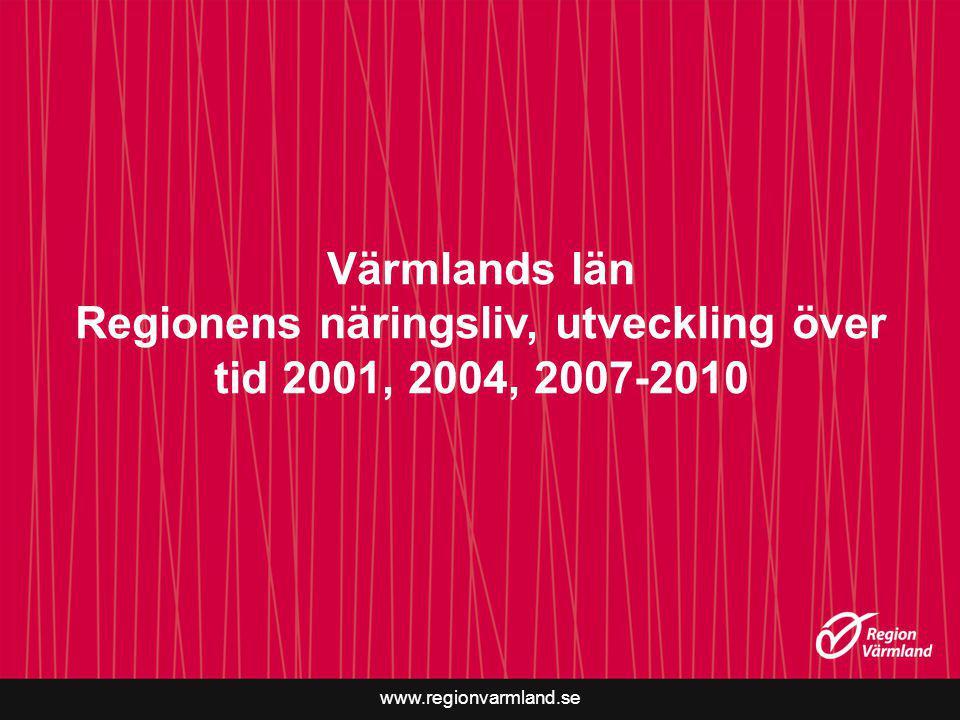 Värmlands län Regionens näringsliv, utveckling över tid 2001, 2004, 2007-2010