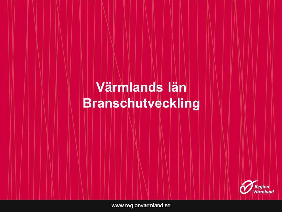 Värmlands län Branschutveckling