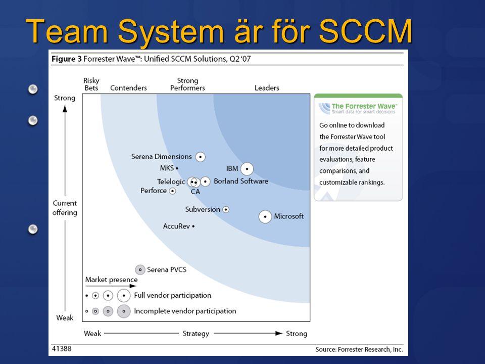 Team System är för SCCM Del av Microsofts ALM erbjudande