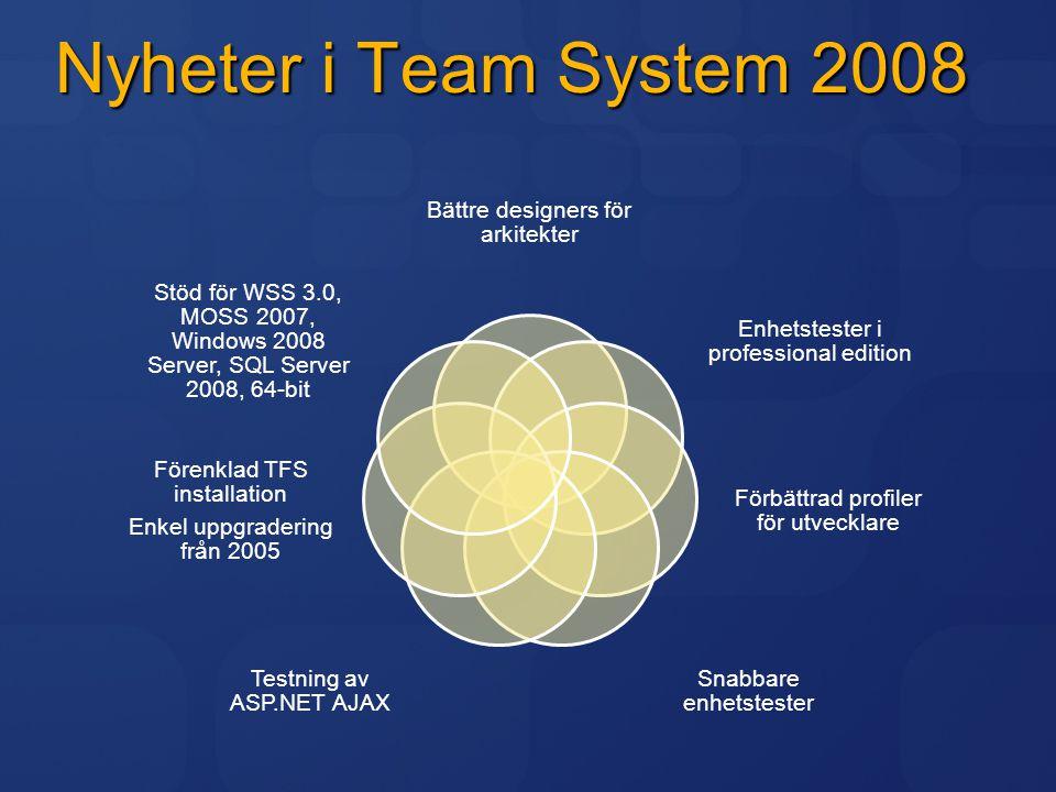 Nyheter i Team System 2008 Bättre designers för arkitekter