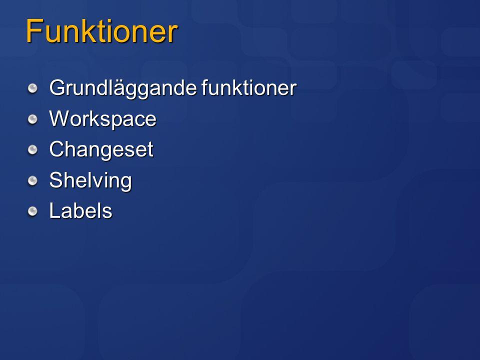 Funktioner Grundläggande funktioner Workspace Changeset Shelving