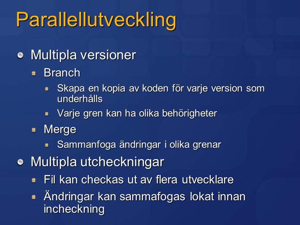 Parallellutveckling Multipla versioner Multipla utcheckningar Branch