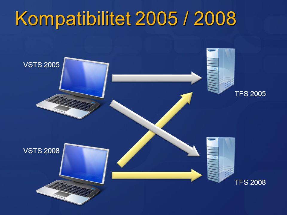 Kompatibilitet 2005 / 2008 VSTS 2005 TFS 2005 VSTS 2008 TFS 2008