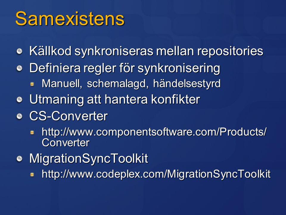 Samexistens Källkod synkroniseras mellan repositories