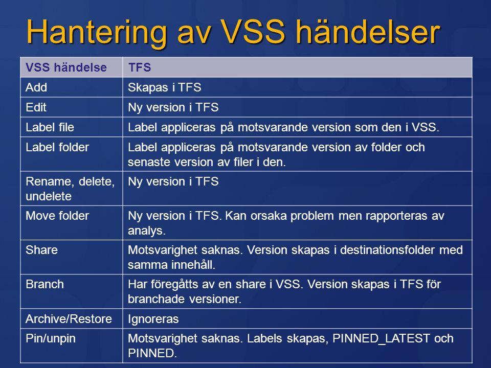 Hantering av VSS händelser