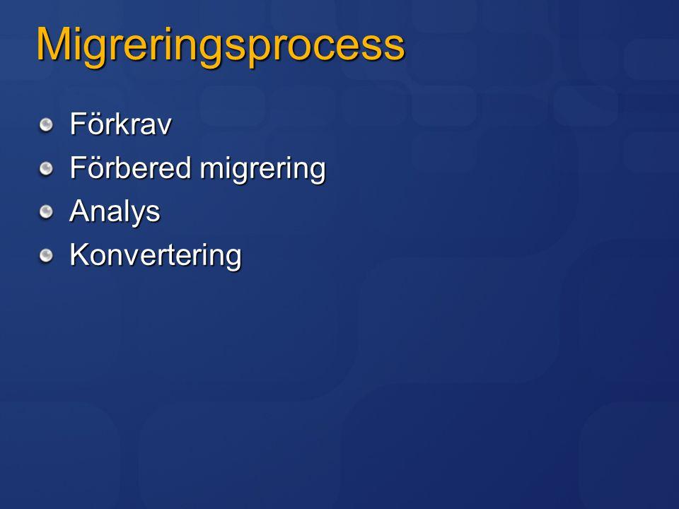 Migreringsprocess Förkrav Förbered migrering Analys Konvertering