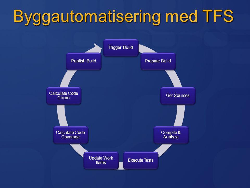 Byggautomatisering med TFS