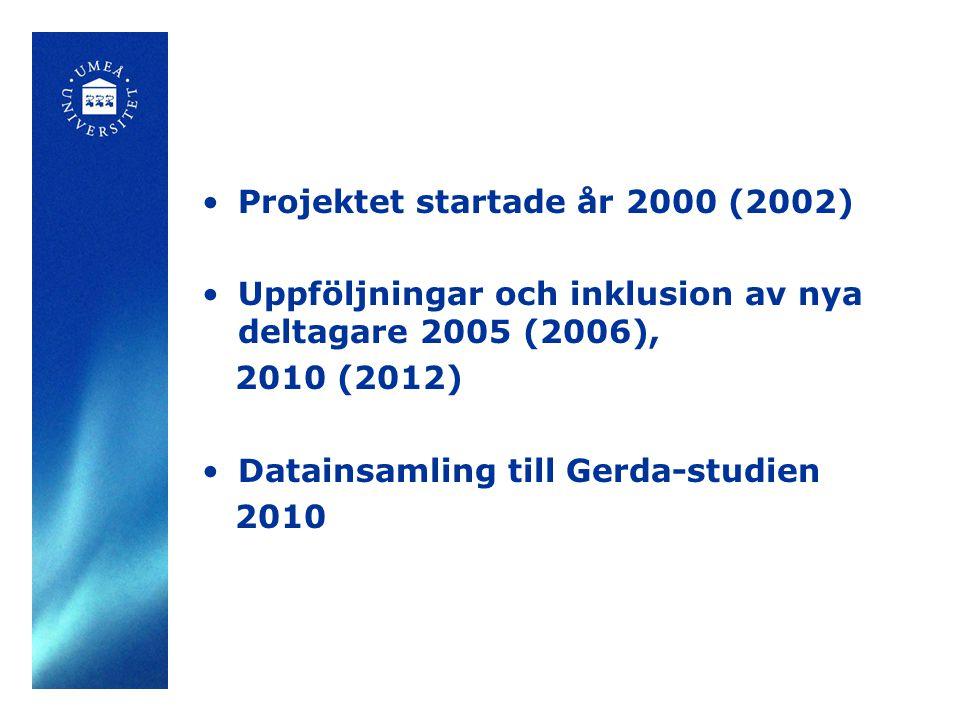 Projektet startade år 2000 (2002)