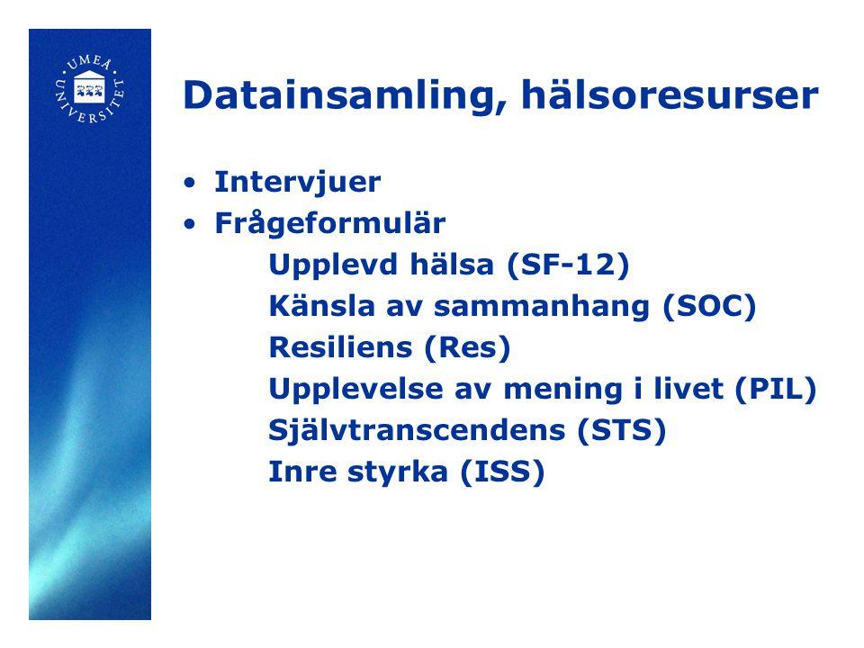 Datainsamling, hälsoresurser