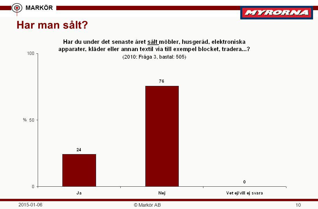 Har man sålt 2017-04-08 © Markör AB